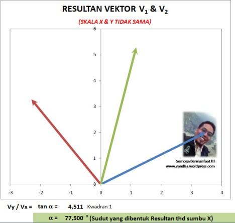 analisis-vektor-2
