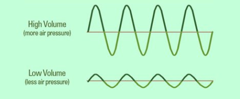 sound-waves-diagram