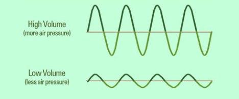 sound-waves-diagram
